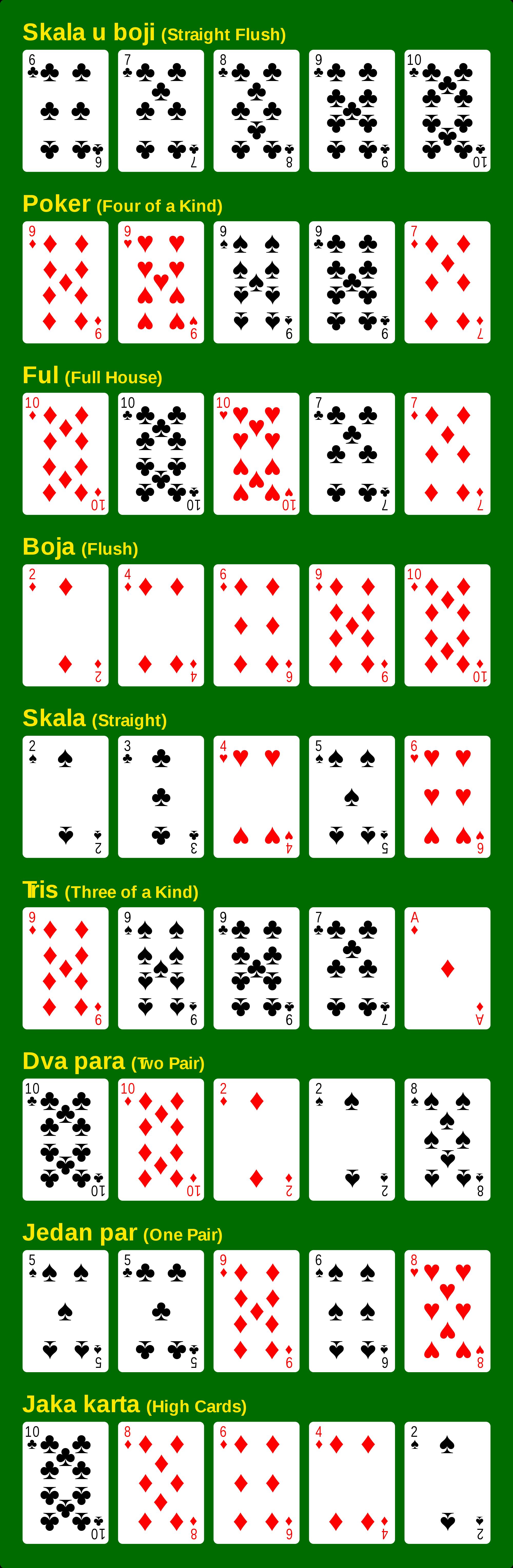 Teksas Holdem Poker Jacina Karata Abcen